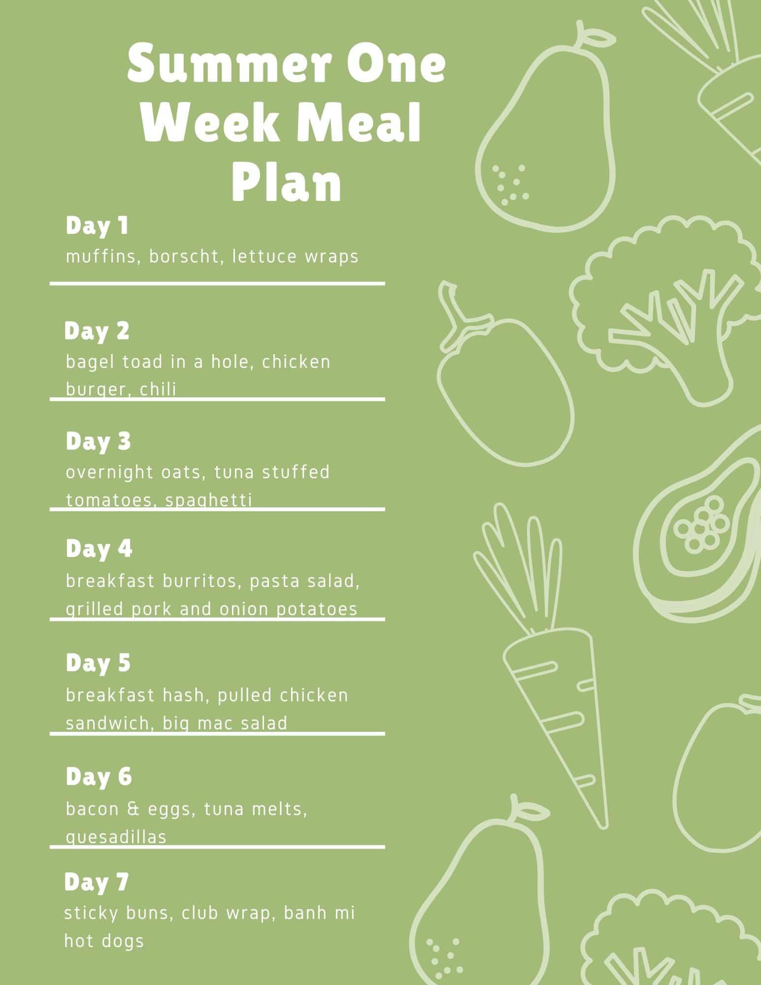 summer vacation one week menu plan
